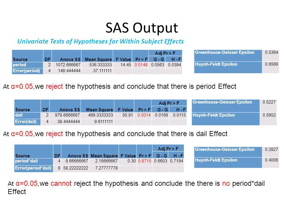 SAS Output SourceDFAnova SSMean SquareF ValuePr > F Adj Pr > F G - GH - F period21072.666667536.33333314.450.01480.05630.0394 Error(period)4148.444444