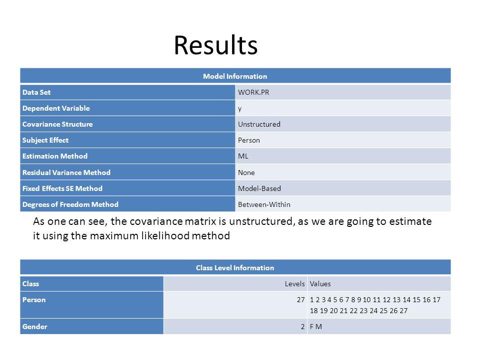 Results Model Information Data SetWORK.PR Dependent Variabley Covariance StructureUnstructured Subject EffectPerson Estimation MethodML Residual Varia