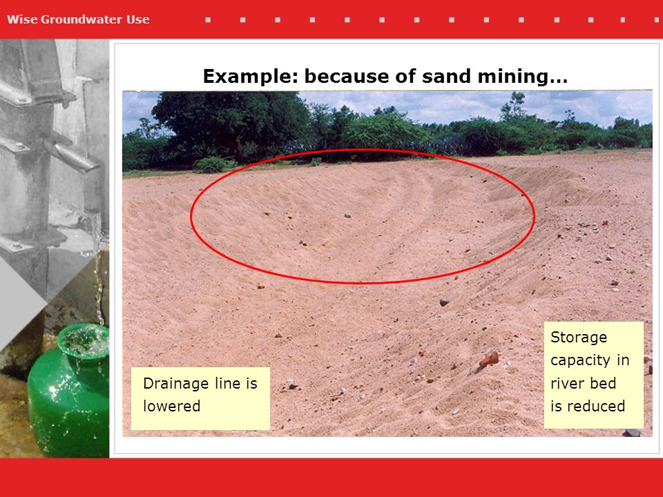 Wise Groundwater Use Drainage line is lowered Storage capacity in river bed is reduced Example: because of sand mining…