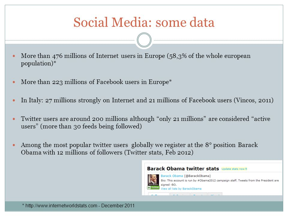 Social Media: some data More than 476 millions of Internet users in Europe (58,3% of the whole european population)* More than 223 millions of Facebook users in Europe* In Italy: 27 millions strongly on Internet and 21 millions of Facebook users (Vincos, 2011) Twitter users are around 200 millions although only 21 millions are considered active users (more than 30 feeds being followed) Among the most popular twitter users globally we register at the 8° position Barack Obama with 12 millions of followers (Twitter stats, Feb 2012) * http://www.internetworldstats.com - December 2011