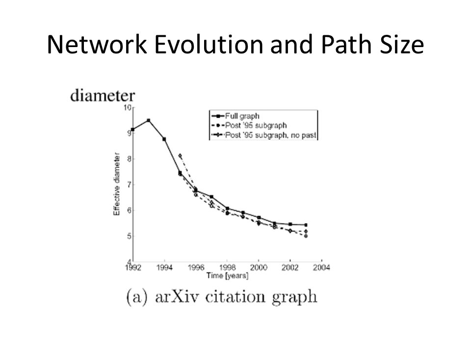 Network Evolution and Path Size