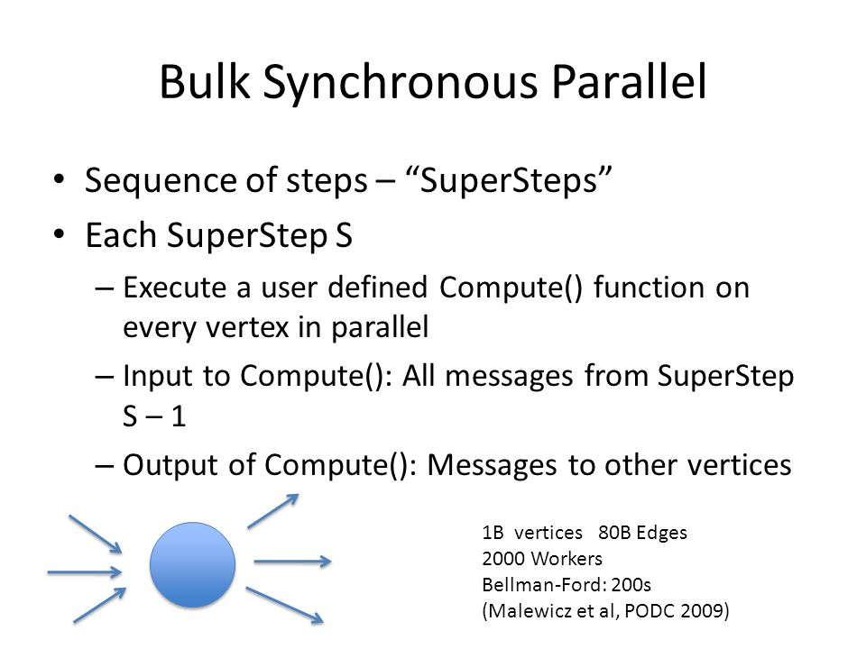 Bulk Synchronous Parallel Sequence of steps – SuperSteps Each SuperStep S – Execute a user defined Compute() function on every vertex in parallel – Input to Compute(): All messages from SuperStep S – 1 – Output of Compute(): Messages to other vertices 1B vertices 80B Edges 2000 Workers Bellman-Ford: 200s (Malewicz et al, PODC 2009)