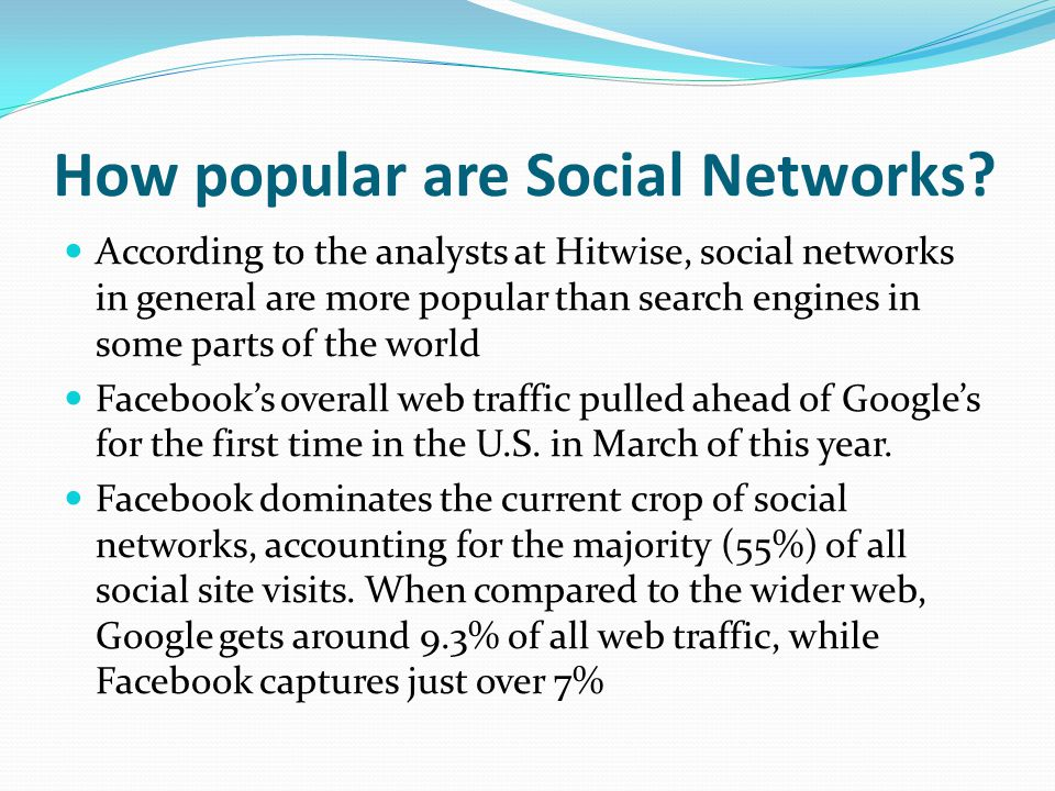 How popular are Social Networks.