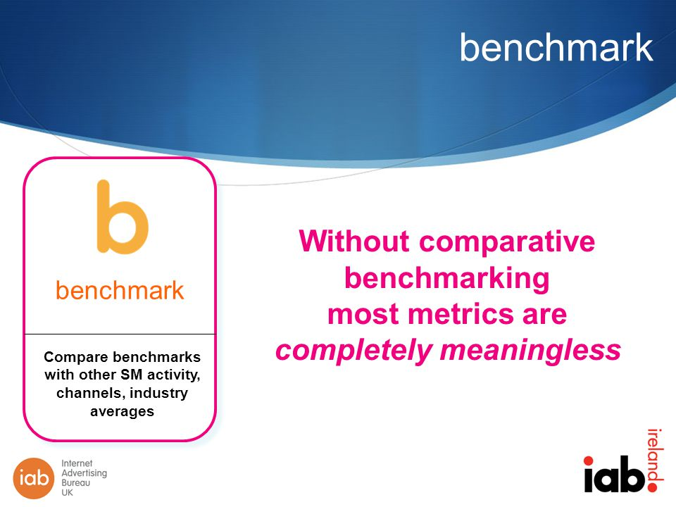 benchmark Without comparative benchmarking most metrics are completely meaningless Compare benchmarks with other SM activity, channels, industry averages
