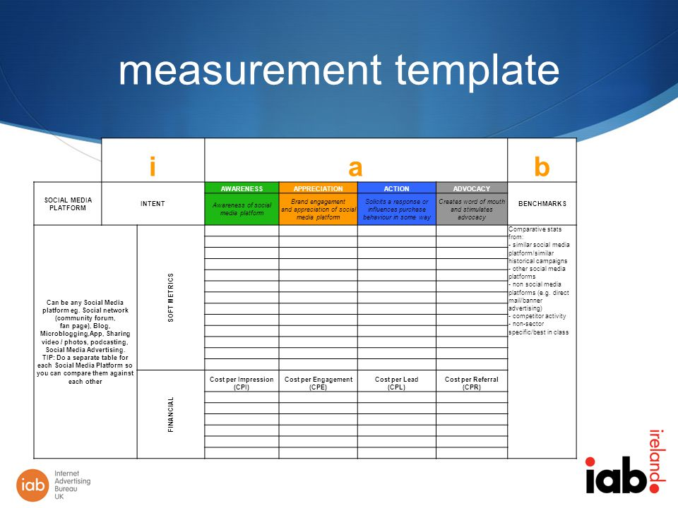 measurement template iab SOCIAL MEDIA PLATFORM INTENT AWARENESSAPPRECIATIONACTIONADVOCACY BENCHMARKS Awareness of social media platform Brand engagement and appreciation of social media platform Solicits a response or influences purchase behaviour in some way Creates word of mouth and stimulates advocacy Can be any Social Media platform eg.