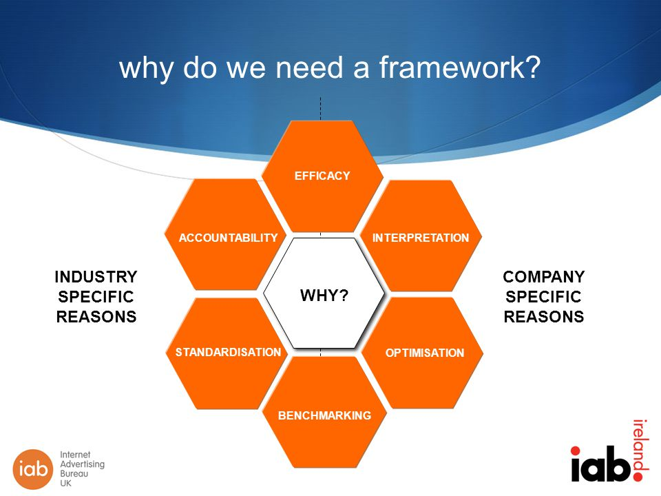 why do we need a framework. WHY.