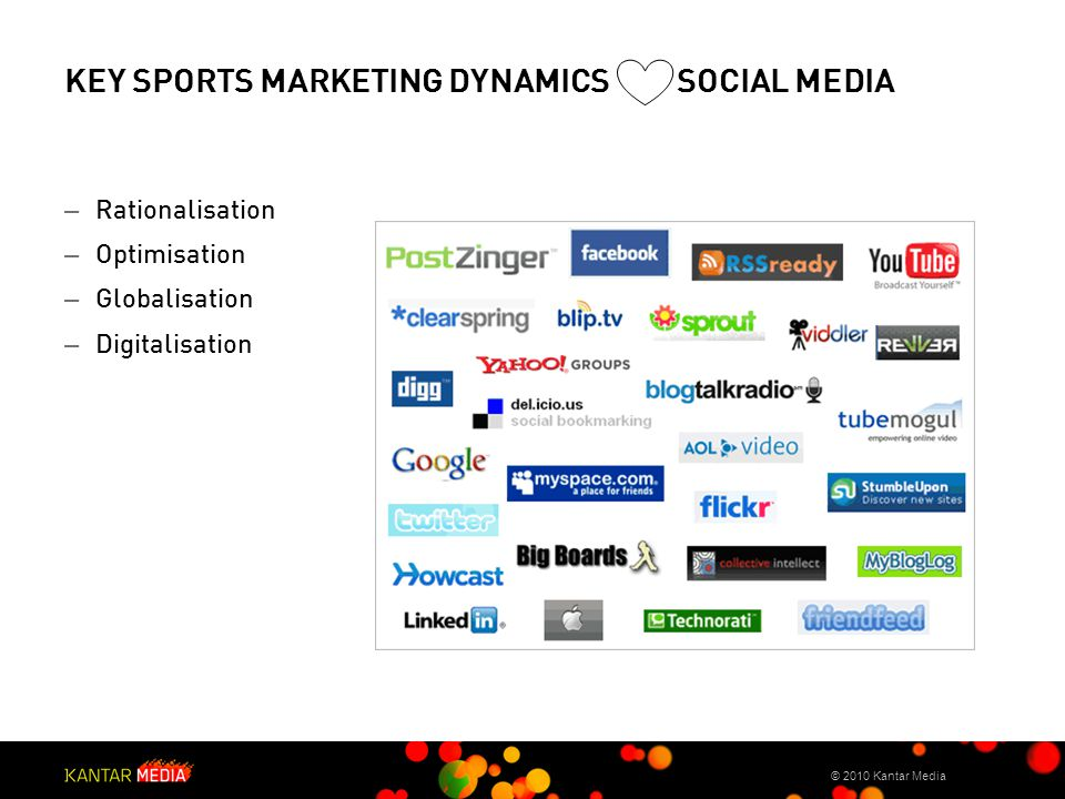 3 rd Party logo KEY SPORTS MARKETING DYNAMICS SOCIAL MEDIA – Rationalisation – Optimisation – Globalisation – Digitalisation © 2010 Kantar Media