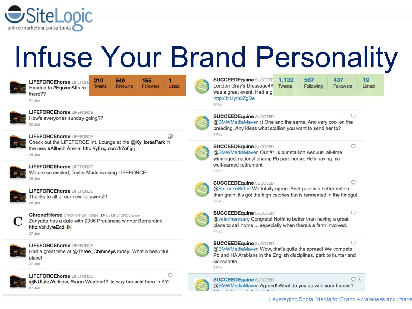 Leveraging Social Media for Brand Awareness and Image Infuse Your Brand Personality