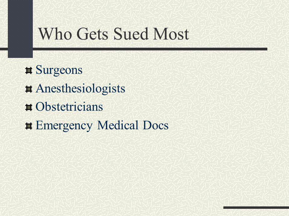 Who Gets Sued Most Surgeons Anesthesiologists Obstetricians Emergency Medical Docs