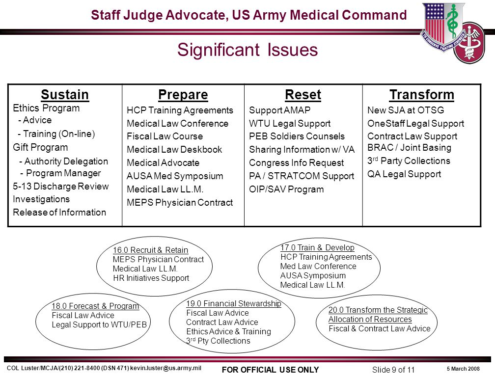 Staff Judge Advocate, US Army Medical Command FOR OFFICIAL USE ONLY 5 March 2008 COL Luster/MCJA/(210) 221-8400 (DSN 471) kevin.luster@us.army.mil Sli