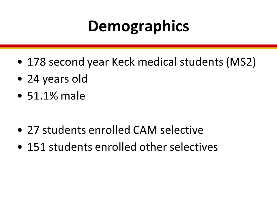 Demographics 178 second year Keck medical students (MS2) 24 years old 51.1% male 27 students enrolled CAM selective 151 students enrolled other selectives