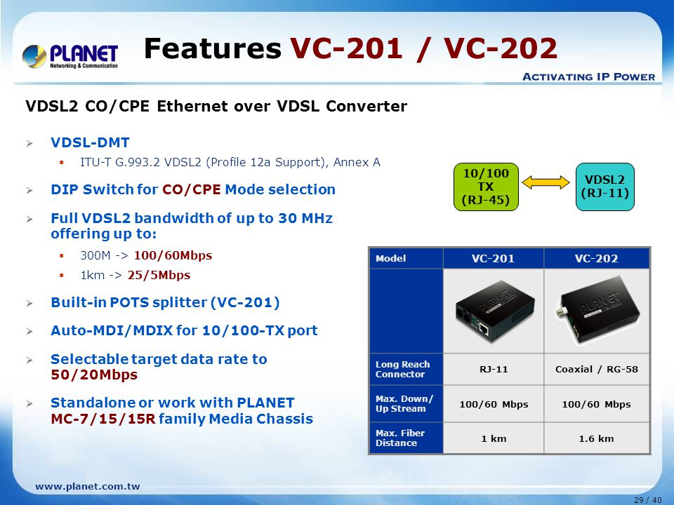 www.planet.com.tw 29 / 40 VDSL2 CO/CPE Ethernet over VDSL Converter  VDSL-DMT  ITU-T G.993.2 VDSL2 (Profile 12a Support), Annex A  DIP Switch for CO/CPE Mode selection  Full VDSL2 bandwidth of up to 30 MHz offering up to:  300M -> 100/60Mbps  1km -> 25/5Mbps  Built-in POTS splitter (VC-201)  Auto-MDI/MDIX for 10/100-TX port  Selectable target data rate to 50/20Mbps  Standalone or work with PLANET MC-7/15/15R family Media Chassis Features VC-201 / VC-202 10/100 TX (RJ-45) VDSL2 (RJ-11) Model VC-201VC-202 Long Reach Connector RJ-11Coaxial / RG-58 Max.