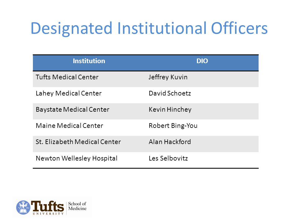 Designated Institutional Officers InstitutionDIO Tufts Medical CenterJeffrey Kuvin Lahey Medical CenterDavid Schoetz Baystate Medical CenterKevin Hinchey Maine Medical CenterRobert Bing-You St.