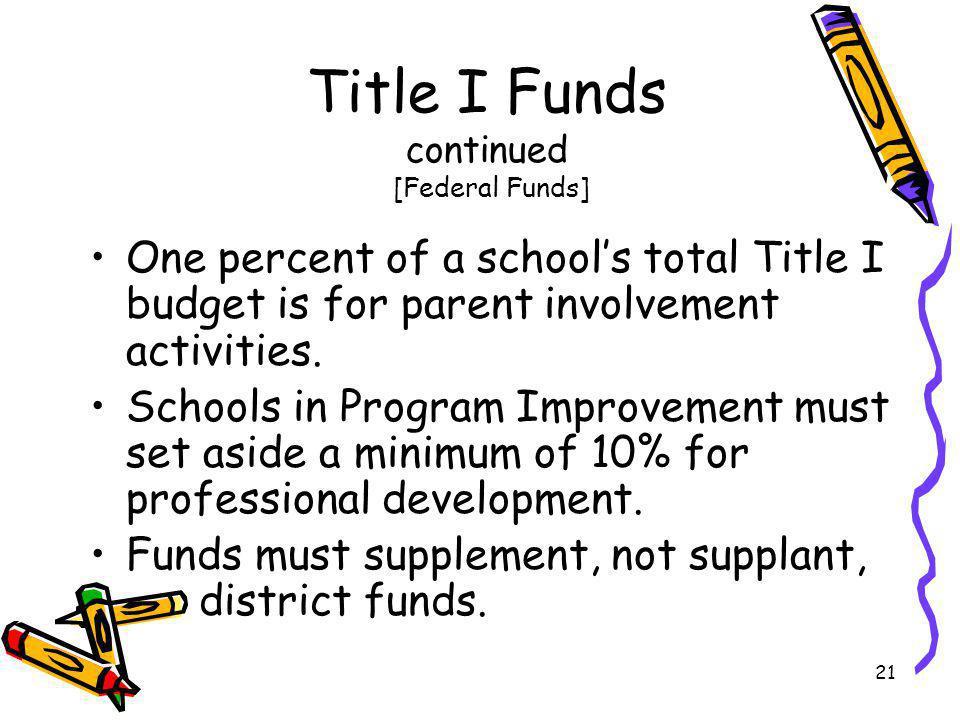 21 One percent of a school's total Title I budget is for parent involvement activities. Schools in Program Improvement must set aside a minimum of 10%
