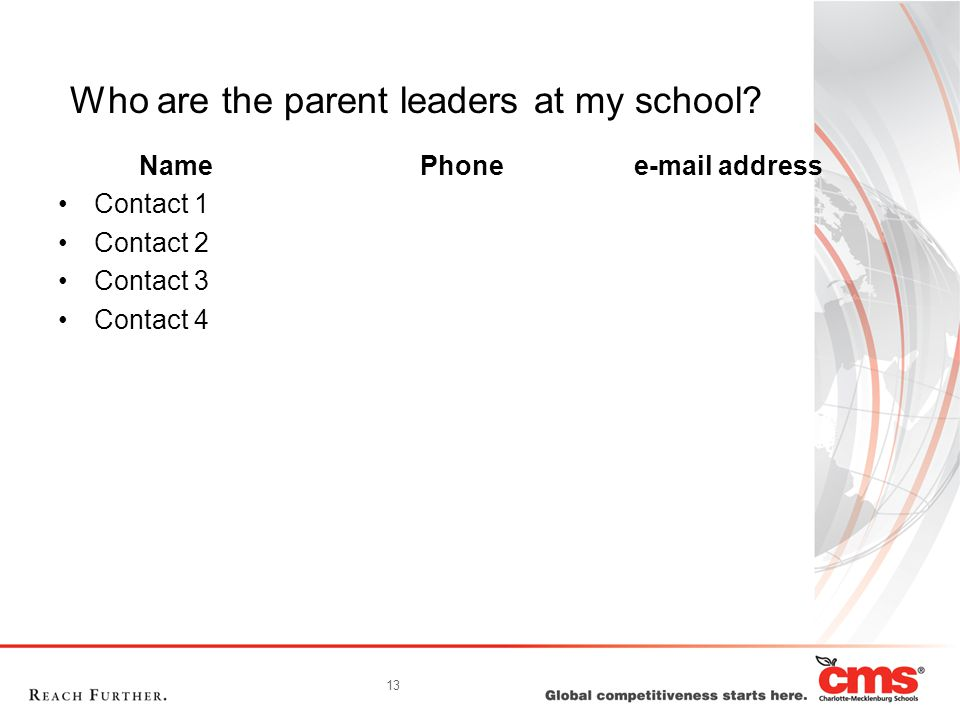 13 Who are the parent leaders at my school.