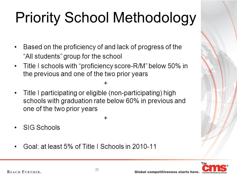 22 Priority School Methodology Based on the proficiency of and lack of progress of the All students group for the school Title I schools with proficiency score-R/M below 50% in the previous and one of the two prior years + Title I participating or eligible (non-participating) high schools with graduation rate below 60% in previous and one of the two prior years + SIG Schools Goal: at least 5% of Title I Schools in