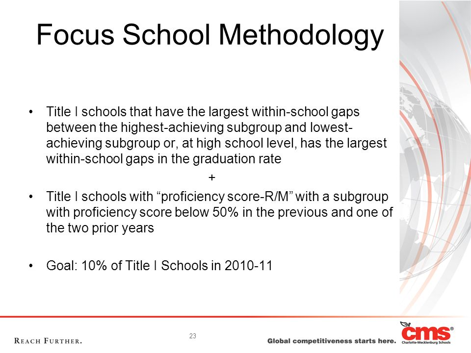 23 Focus School Methodology Title I schools that have the largest within-school gaps between the highest-achieving subgroup and lowest- achieving subgroup or, at high school level, has the largest within-school gaps in the graduation rate + Title I schools with proficiency score-R/M with a subgroup with proficiency score below 50% in the previous and one of the two prior years Goal: 10% of Title I Schools in 2010-11