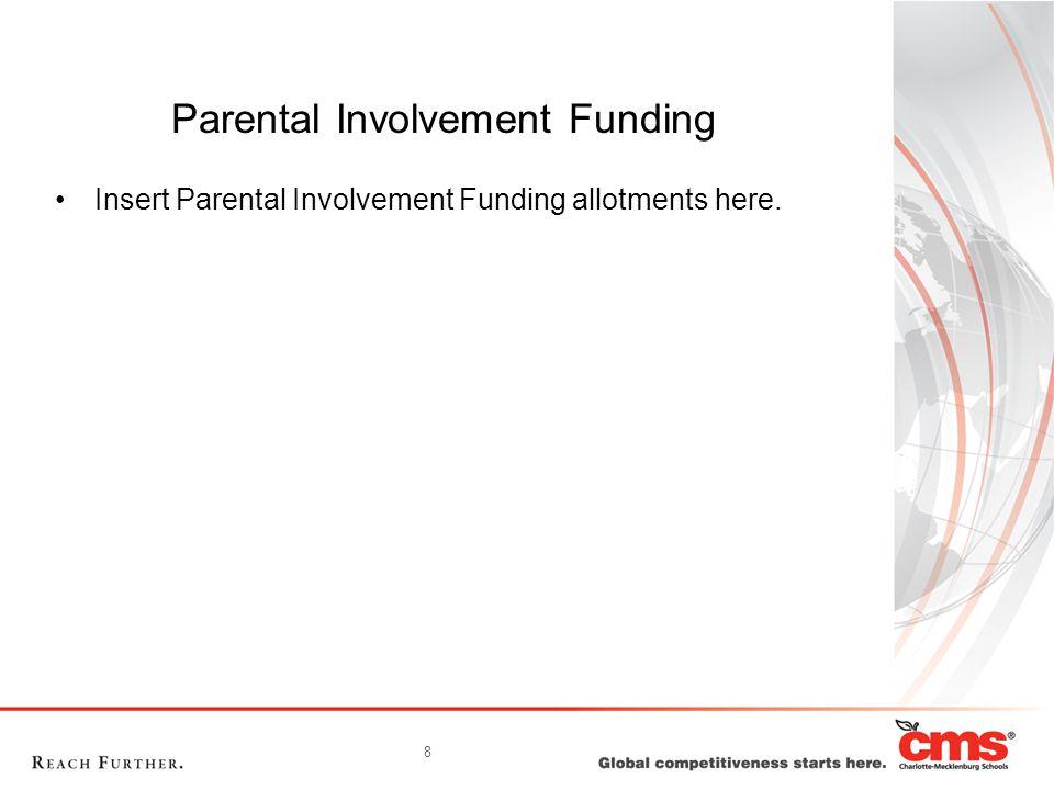 8 Parental Involvement Funding Insert Parental Involvement Funding allotments here.
