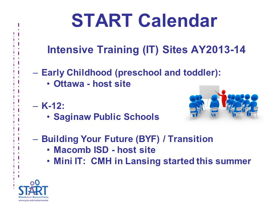 START Calendar Intensive Training (IT) Sites AY –Early Childhood (preschool and toddler): Ottawa - host site –K-12: Saginaw Public Schools –Building Your Future (BYF) / Transition Macomb ISD - host site Mini IT: CMH in Lansing started this summer