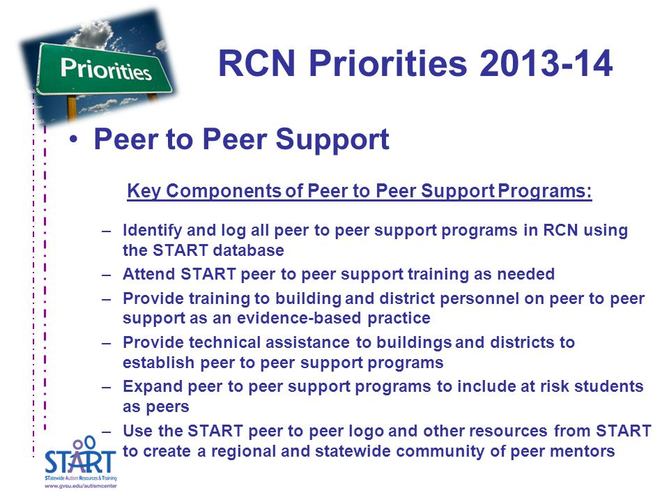 RCN Priorities 2013-14 Peer to Peer Support Key Components of Peer to Peer Support Programs: –Identify and log all peer to peer support programs in RCN using the START database –Attend START peer to peer support training as needed –Provide training to building and district personnel on peer to peer support as an evidence-based practice –Provide technical assistance to buildings and districts to establish peer to peer support programs –Expand peer to peer support programs to include at risk students as peers –Use the START peer to peer logo and other resources from START to create a regional and statewide community of peer mentors