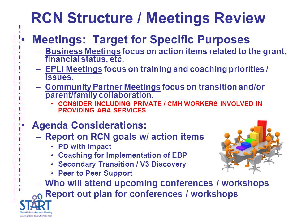 RCN Structure / Meetings Review Meetings: Target for Specific Purposes –Business Meetings focus on action items related to the grant, financial status, etc.