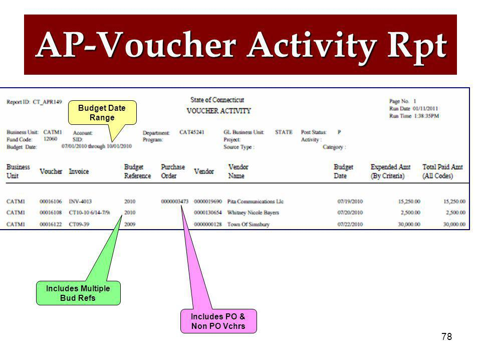 77 AP-Voucher Activity Rpt Navigation: Accounts Payable>Reports>Vouchers> Voucher Activity