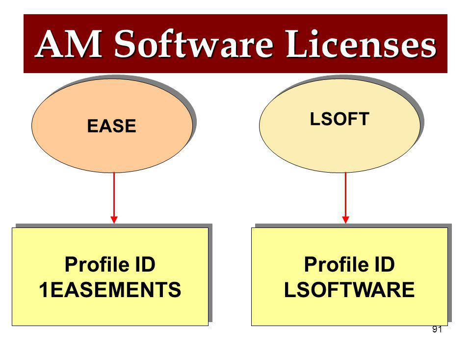 90 AM Software Licenses –XXX New CO-59 CATEGORIES New CO-59 CATEGORIES EASE LSOFT