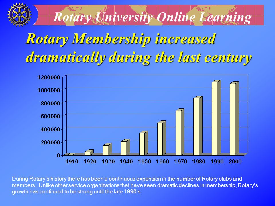 Rotary University Online Learning Rotary's Growth for the Past 95 Years