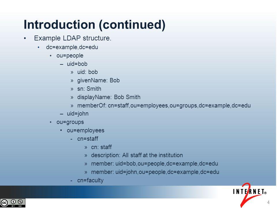 Example LDAP structure. dc=example,dc=edu ou=people –uid=bob »uid: bob »givenName: Bob »sn: Smith »displayName: Bob Smith »memberOf: cn=staff,ou=emplo