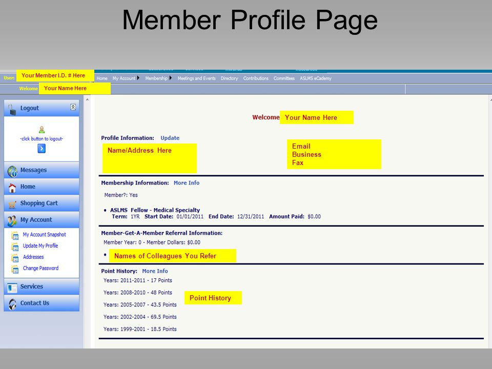Member Profile Page Your Name Here Your Member I.D.