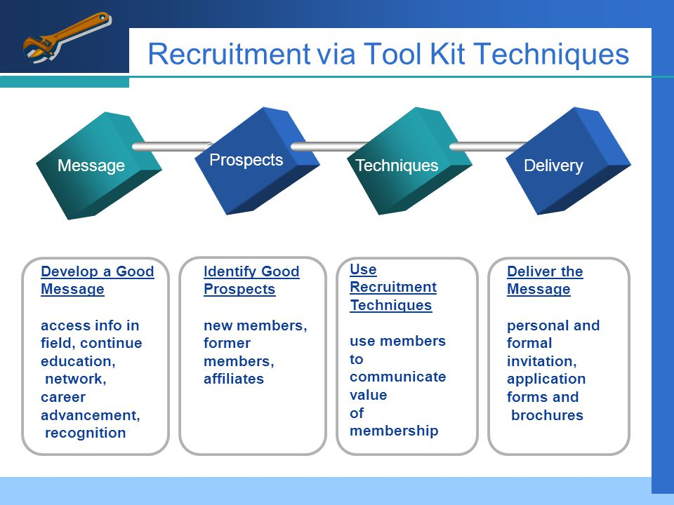 Recruitment via Tool Kit Techniques Message Prospects TechniquesDelivery Develop a Good Message access info in field, continue education, network, career advancement, recognition Identify Good Prospects new members, former members, affiliates Use Recruitment Techniques use members to communicate value of membership Deliver the Message personal and formal invitation, application forms and brochures