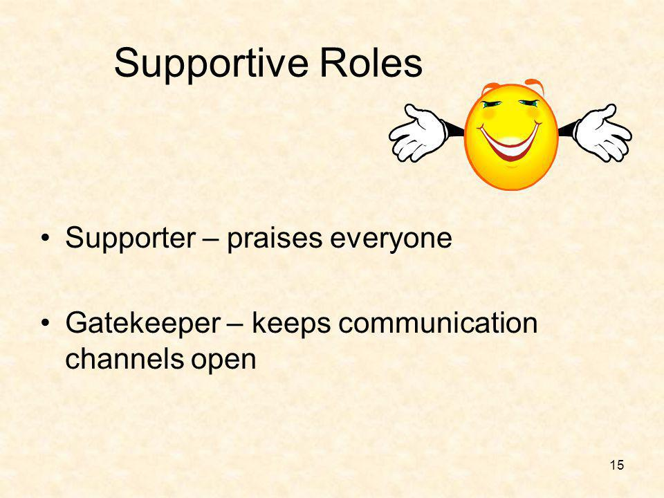 15 Supportive Roles Supporter – praises everyone Gatekeeper – keeps communication channels open