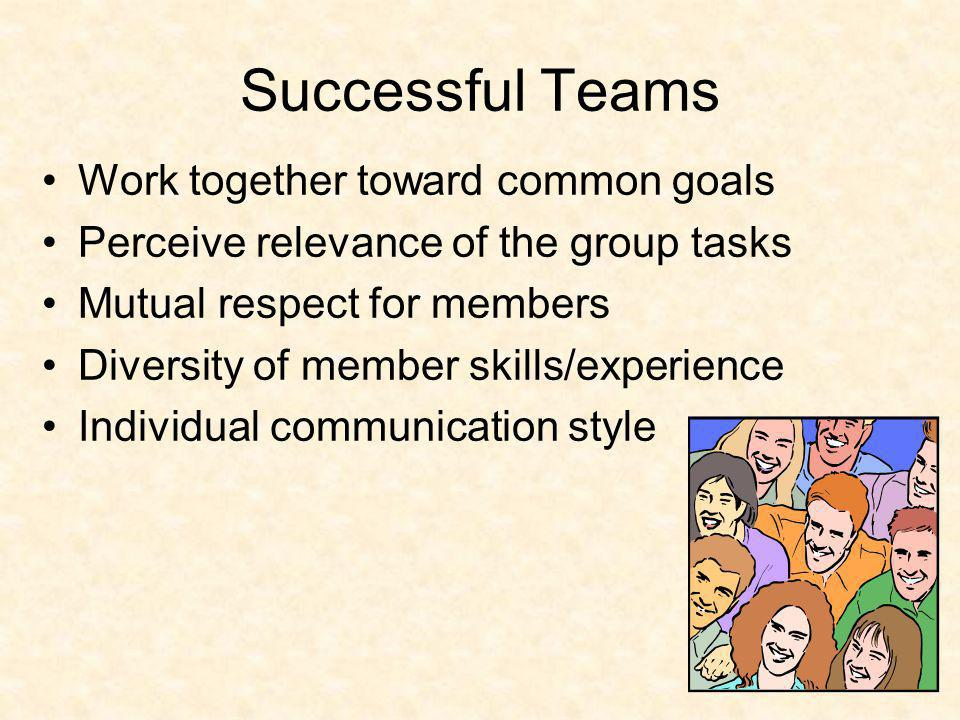 5 Successful Teams Work together toward common goals Perceive relevance of the group tasks Mutual respect for members Diversity of member skills/experience Individual communication style