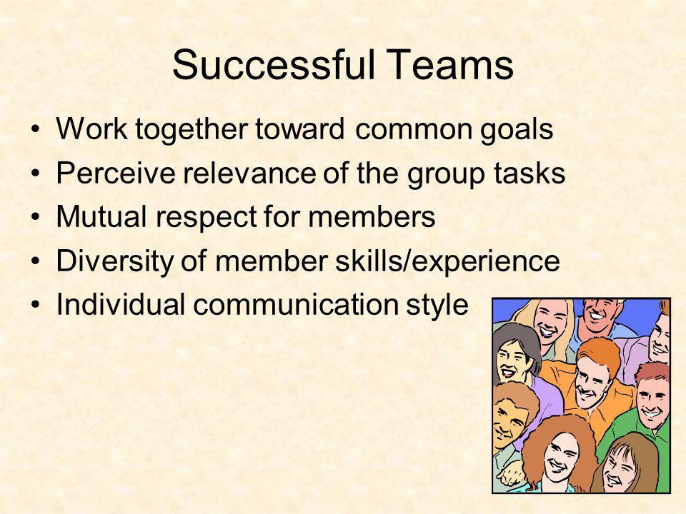 16 Non-productive Roles