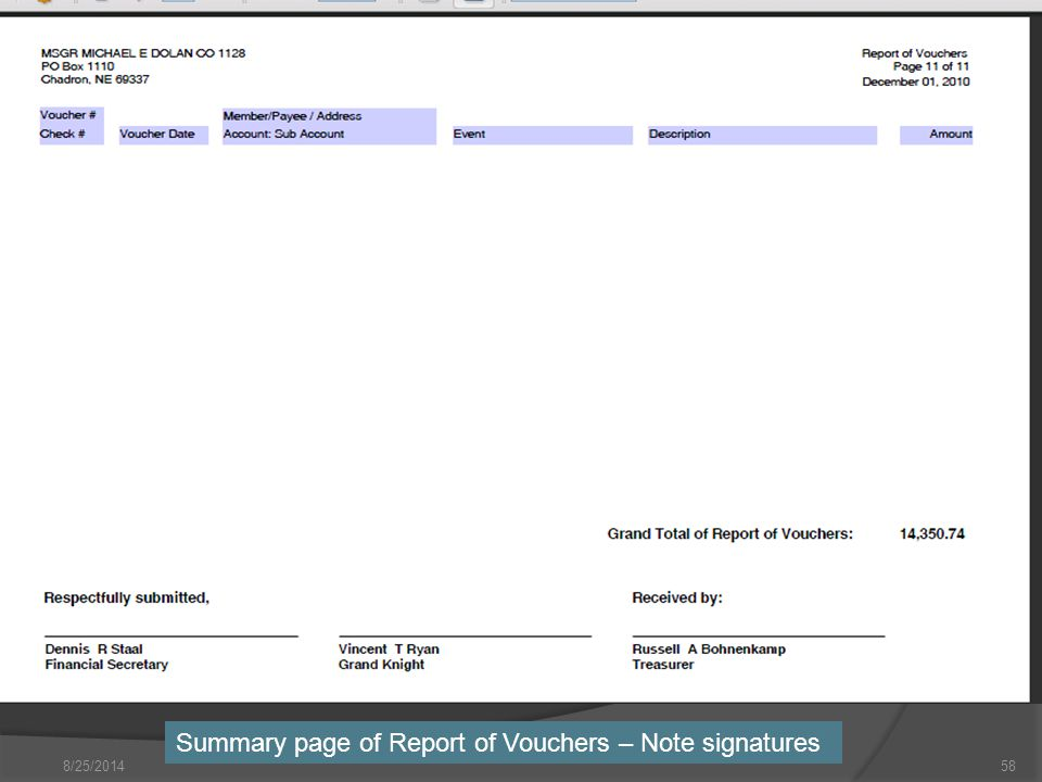 8/25/ Summary page of Report of Vouchers – Note signatures