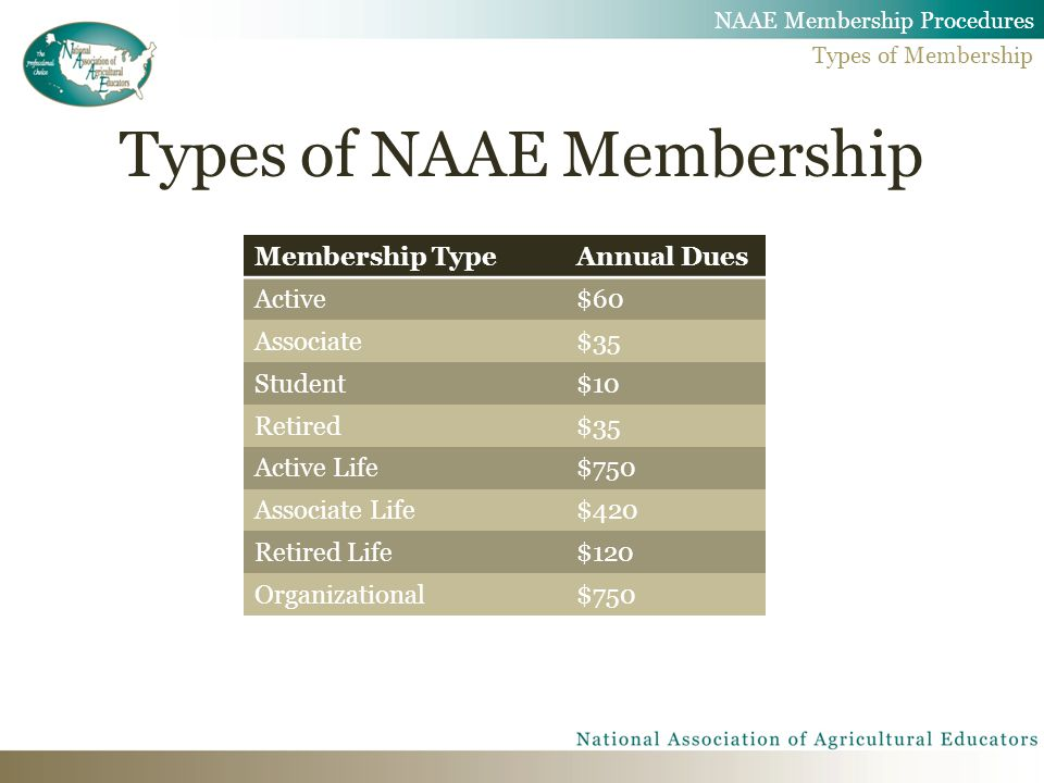 Make sure at the minimum the following is completed and returned to the NAAE office: First & last name of member Email address State Questions in gray box on demographic form NAAE Membership Procedures Compiling Membership