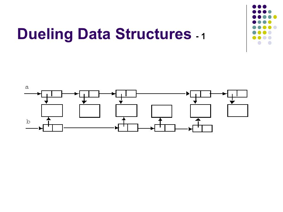 Dueling Data Structures - 1