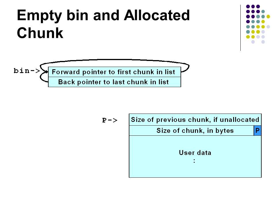 Empty bin and Allocated Chunk