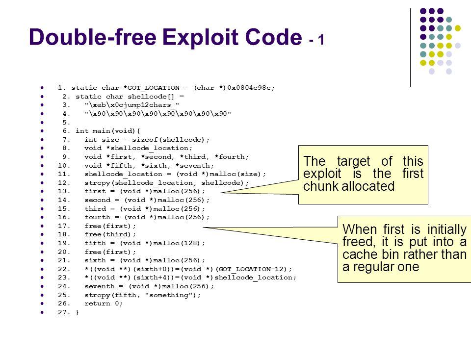 Double-free Exploit Code - 1 1. static char *GOT_LOCATION = (char *)0x0804c98c; 2. static char shellcode[] = 3.
