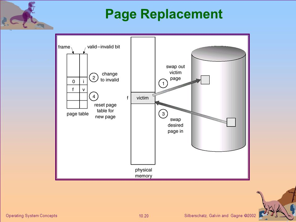 Silberschatz, Galvin and Gagne  2002 10.20 Operating System Concepts Page Replacement