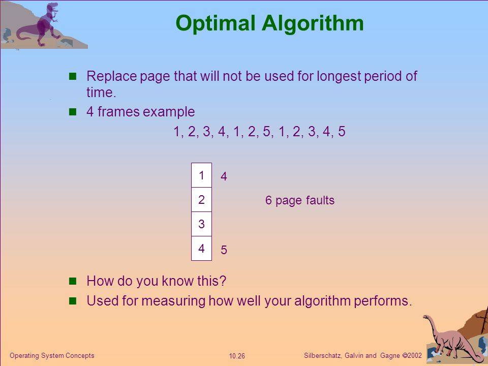 Silberschatz, Galvin and Gagne  2002 10.26 Operating System Concepts Optimal Algorithm Replace page that will not be used for longest period of time.