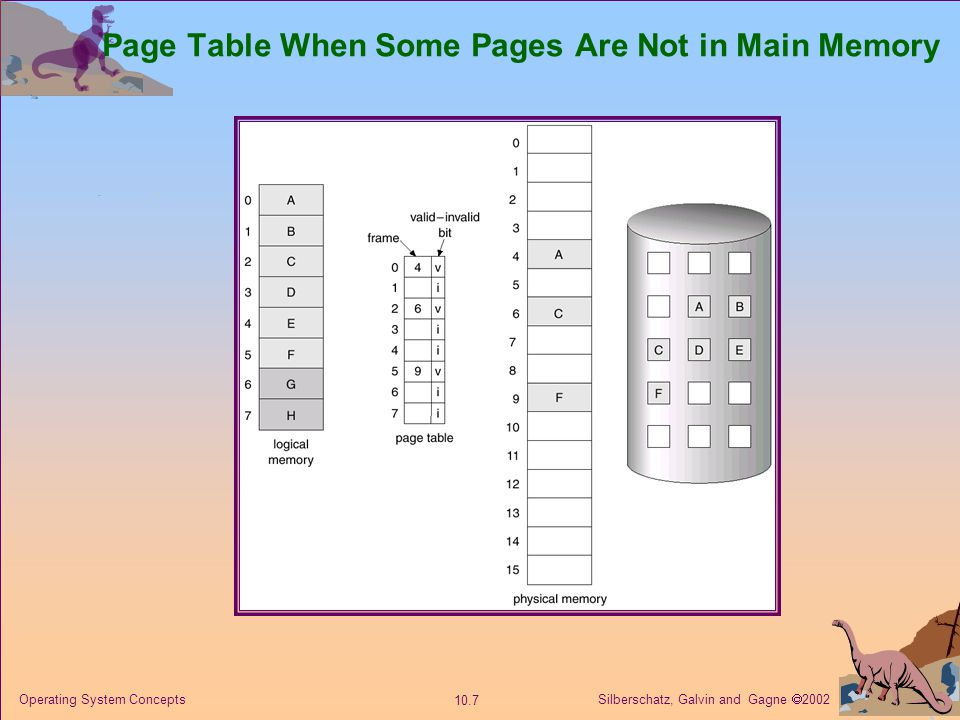 Silberschatz, Galvin and Gagne  2002 10.7 Operating System Concepts Page Table When Some Pages Are Not in Main Memory