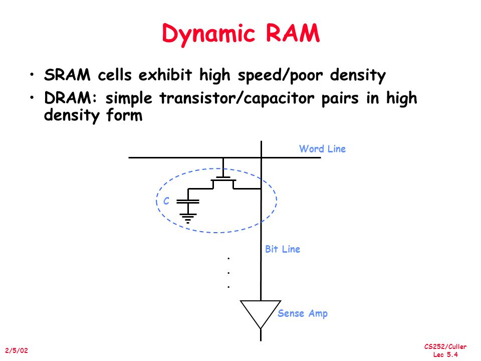 CS252/Culler Lec 5.4 2/5/02 SRAM cells exhibit high speed/poor density DRAM: simple transistor/capacitor pairs in high density form Dynamic RAM Word Line Bit Line C Sense Amp......
