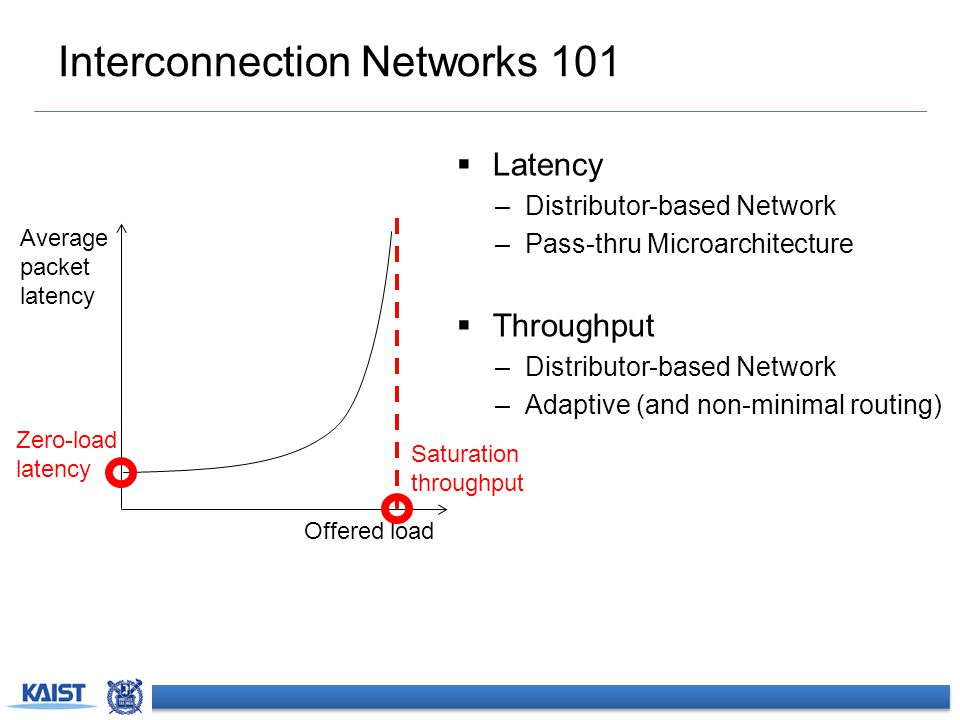 Memory-centric Network Design Issues  Key observation: # Routers ≥ # CPUs  Large network diameter.