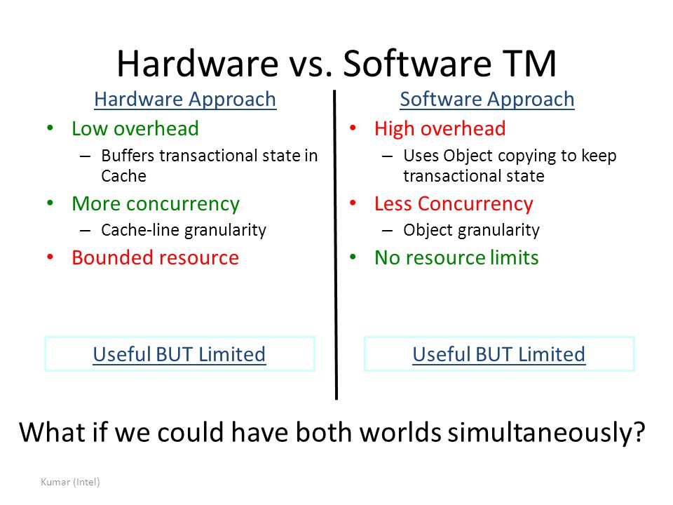 Kumar (Intel) Hardware vs.