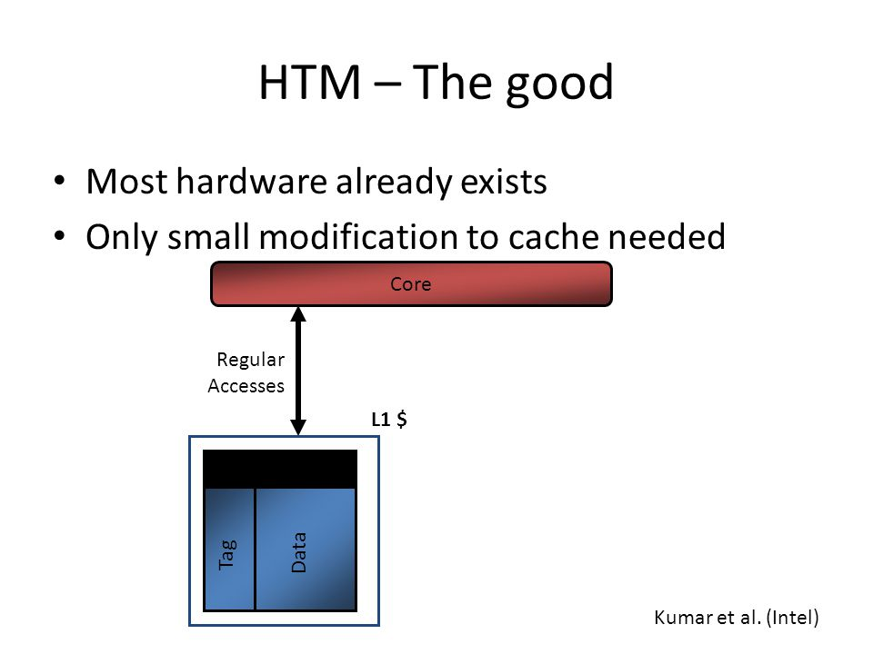 HTM – The good Most hardware already exists Only small modification to cache needed Core Regular Accesses L1 $ Tag Data L1 $ Kumar et al.
