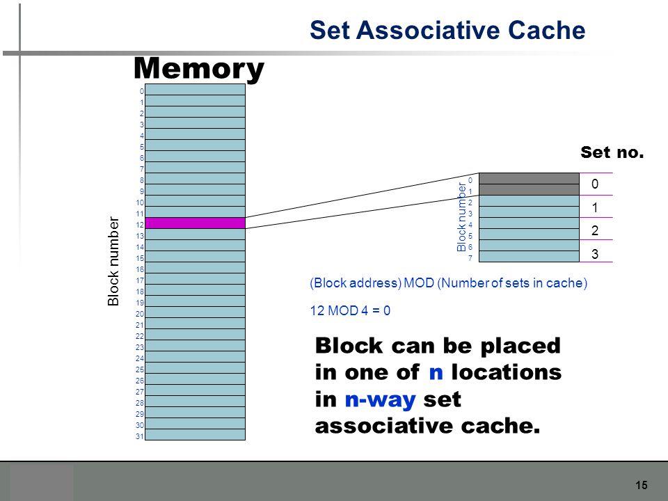 15 0 1 2 3 4 5 6 7 8 9 10 11 12 13 14 15 16 17 18 19 20 21 22 23 24 25 26 27 28 29 30 31 Memory Block number 0123456701234567 Set Associative Cache (B