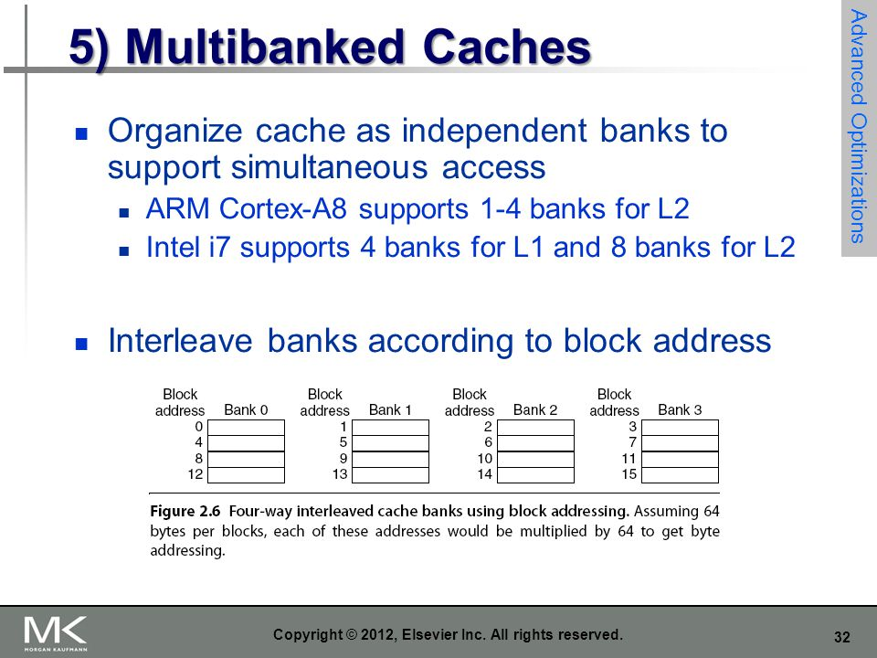 32 Copyright © 2012, Elsevier Inc. All rights reserved. 5) Multibanked Caches Organize cache as independent banks to support simultaneous access ARM C