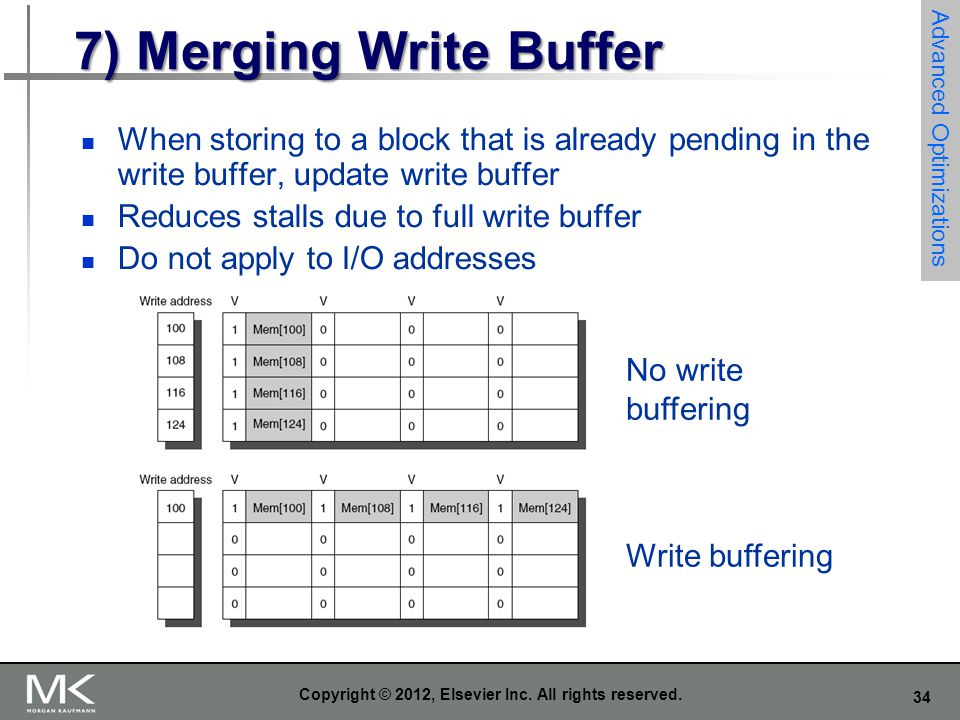 34 Copyright © 2012, Elsevier Inc. All rights reserved. 7) Merging Write Buffer When storing to a block that is already pending in the write buffer, u